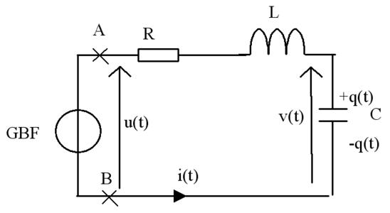 Lectricit lectronique circuit lectrique rlc oscillations lectriques forc es - Probleme electrique maison court circuit ...